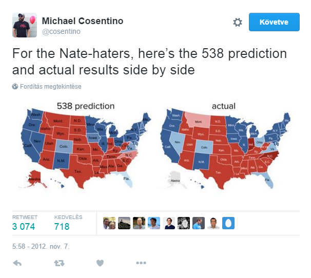 Michael Cosentino tweet-je: For the Nate-haters, here's the 538 predcition and the actual results side by side.